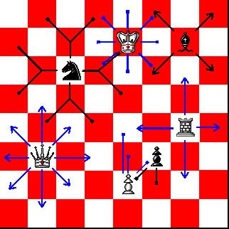 Schach Anleitung